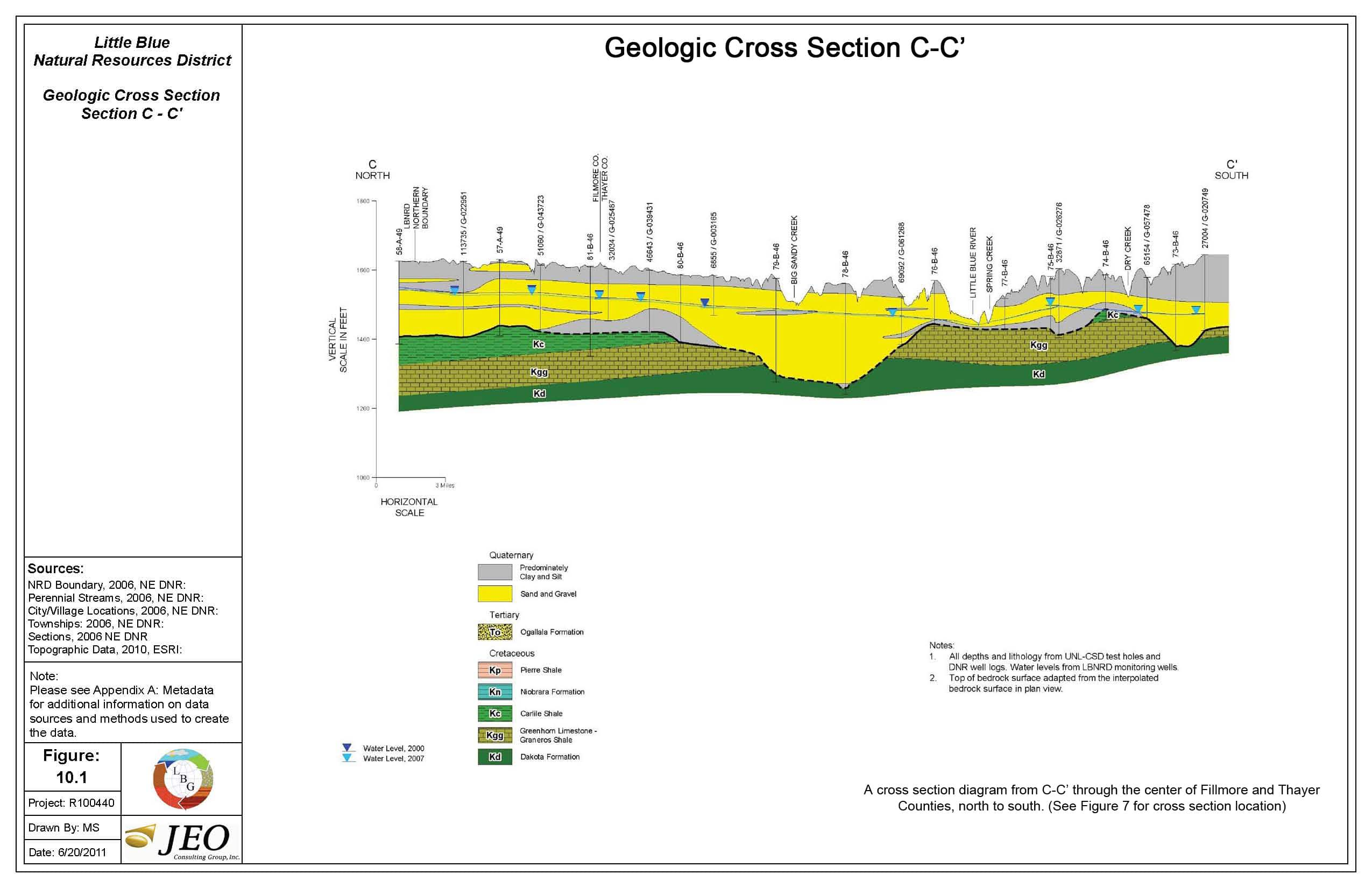 Hydrogeologic study a 3 d block diagram in the center of the district is shown on figure 13 ccuart Image collections
